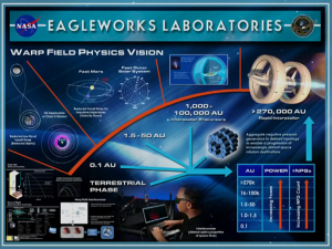 Eagleworks Labs - Sonny White