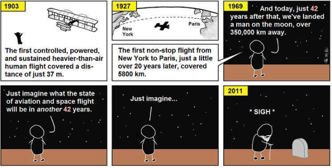 Abstruse Goose Cartoon - part 1