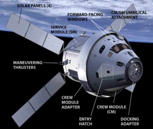 Orion Capsule - 2 2013
